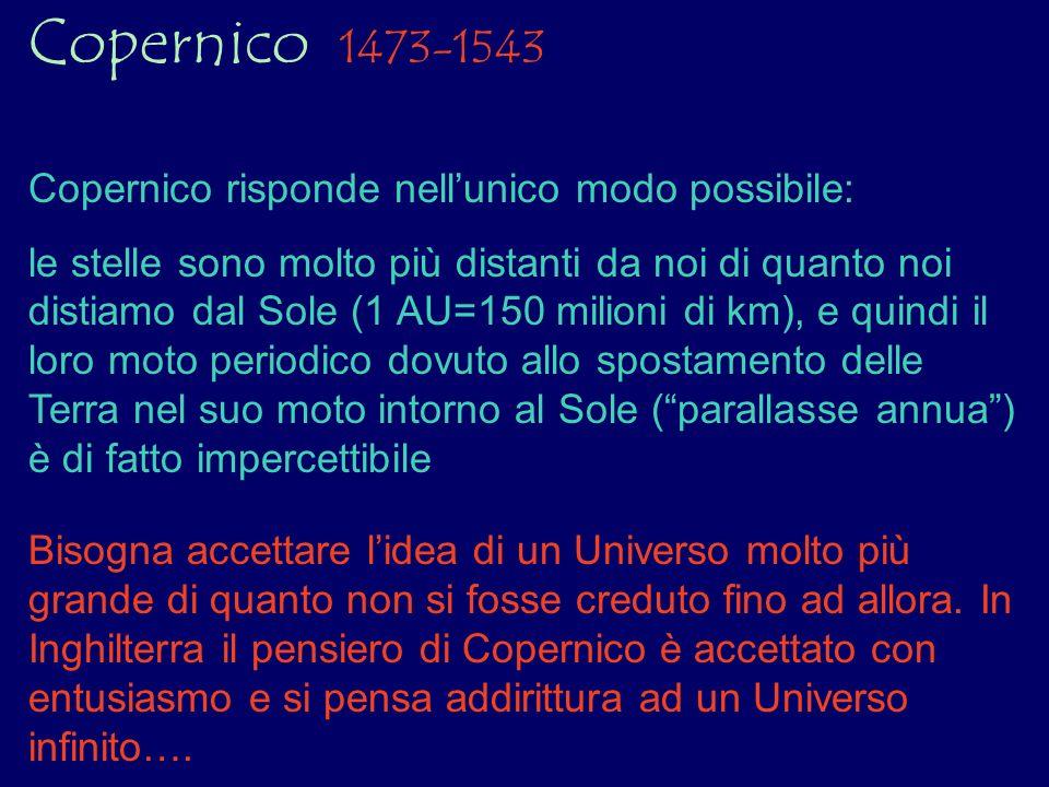 Copernico 1473-1543 Copernico risponde nellunico modo possibile: le stelle sono molto più distanti da noi di quanto noi distiamo dal Sole (1 AU=150 mi