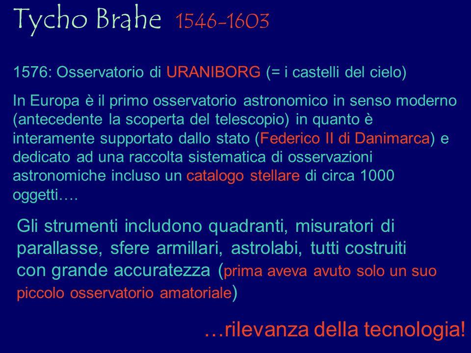 Tycho Brahe 1546-1603 1576: Osservatorio di URANIBORG (= i castelli del cielo) In Europa è il primo osservatorio astronomico in senso moderno (anteced
