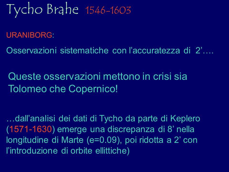 Tycho Brahe 1546-1603 URANIBORG: Osservazioni sistematiche con laccuratezza di 2…. Queste osservazioni mettono in crisi sia Tolomeo che Copernico! …da