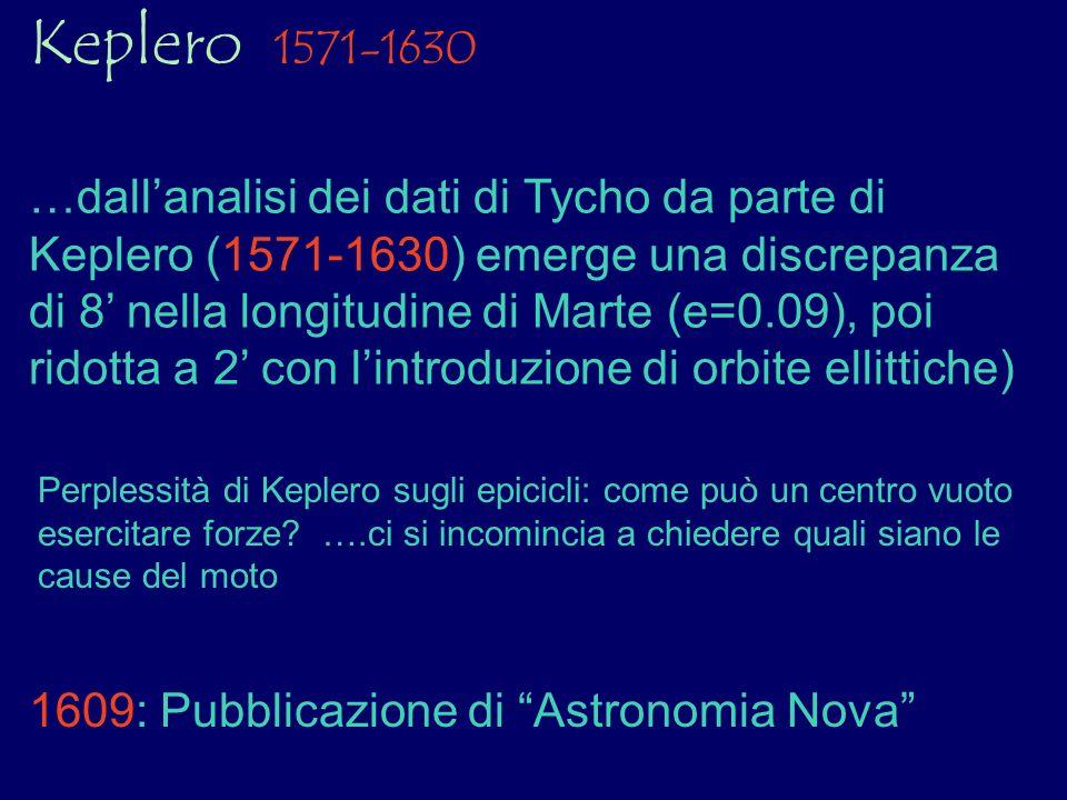 Keplero 1571-1630 …dallanalisi dei dati di Tycho da parte di Keplero (1571-1630) emerge una discrepanza di 8 nella longitudine di Marte (e=0.09), poi