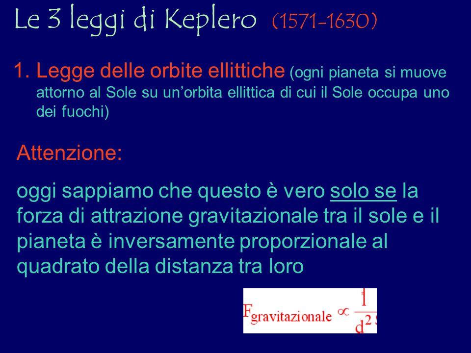 Le 3 leggi di Keplero (1571-1630) 1.Legge delle orbite ellittiche (ogni pianeta si muove attorno al Sole su unorbita ellittica di cui il Sole occupa u