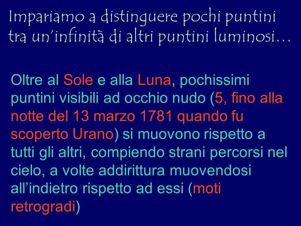 Impariamo a distinguere pochi puntini tra uninfinità di altri puntini luminosi… Oltre al Sole e alla Luna, pochissimi puntini visibili ad occhio nudo