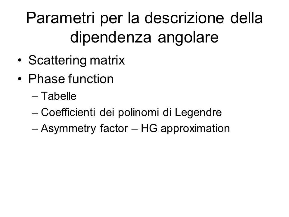Parametri per la descrizione della dipendenza angolare Scattering matrix Phase function –Tabelle –Coefficienti dei polinomi di Legendre –Asymmetry factor – HG approximation