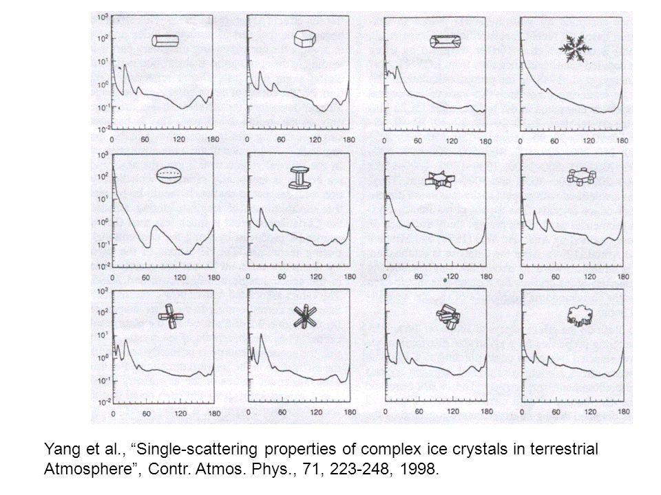 Scattering: numerical representation Definizione di polidispersione Variabili di polidispersione -> effective radius Esempi di forme funzionali di distribuzione dimensionale: -Junge (power law) (aerosols) -Log-normal (aerosols) -Gamma distribution (clouds) -Marshall & Palmer (precipitation)