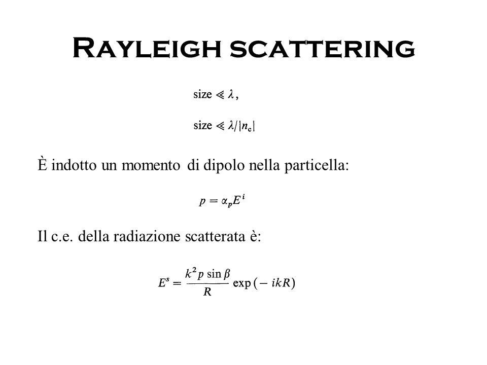 Rayleigh scattering È indotto un momento di dipolo nella particella: Il c.e.