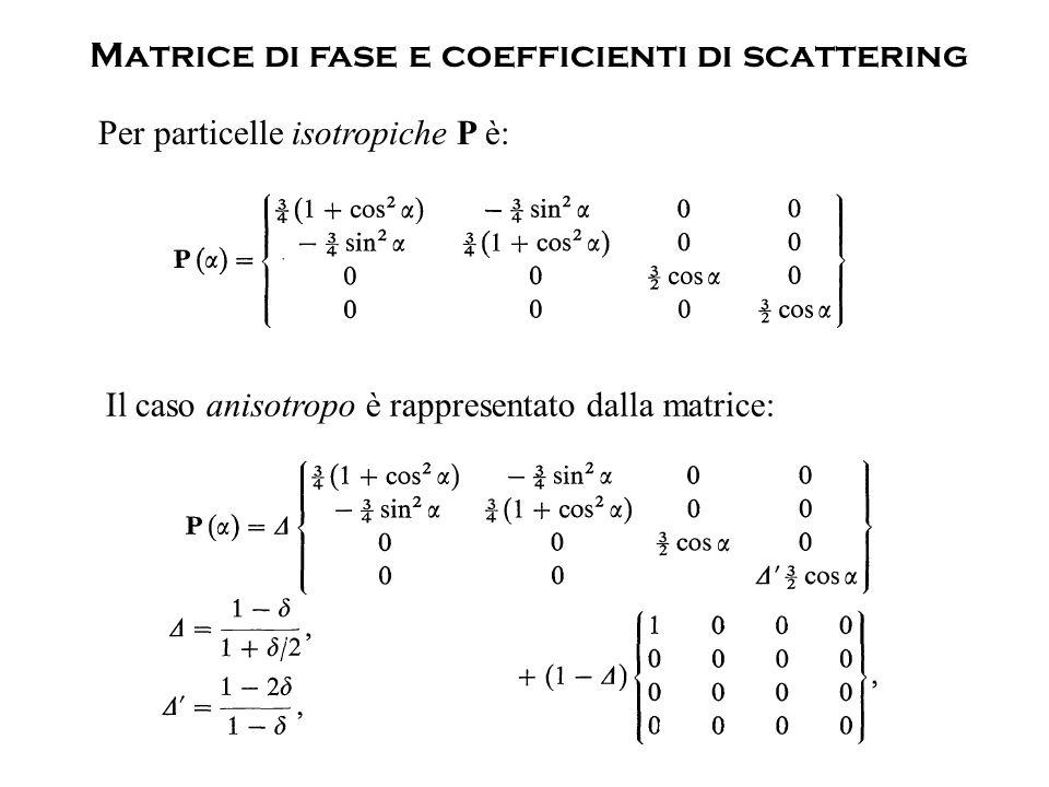 Matrice di fase e coefficienti di scattering Per particelle isotropiche P è: Il caso anisotropo è rappresentato dalla matrice: