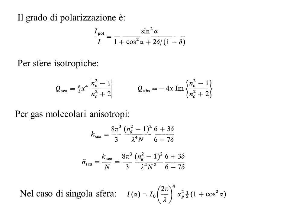 Il grado di polarizzazione è: Per sfere isotropiche: Per gas molecolari anisotropi: Nel caso di singola sfera: