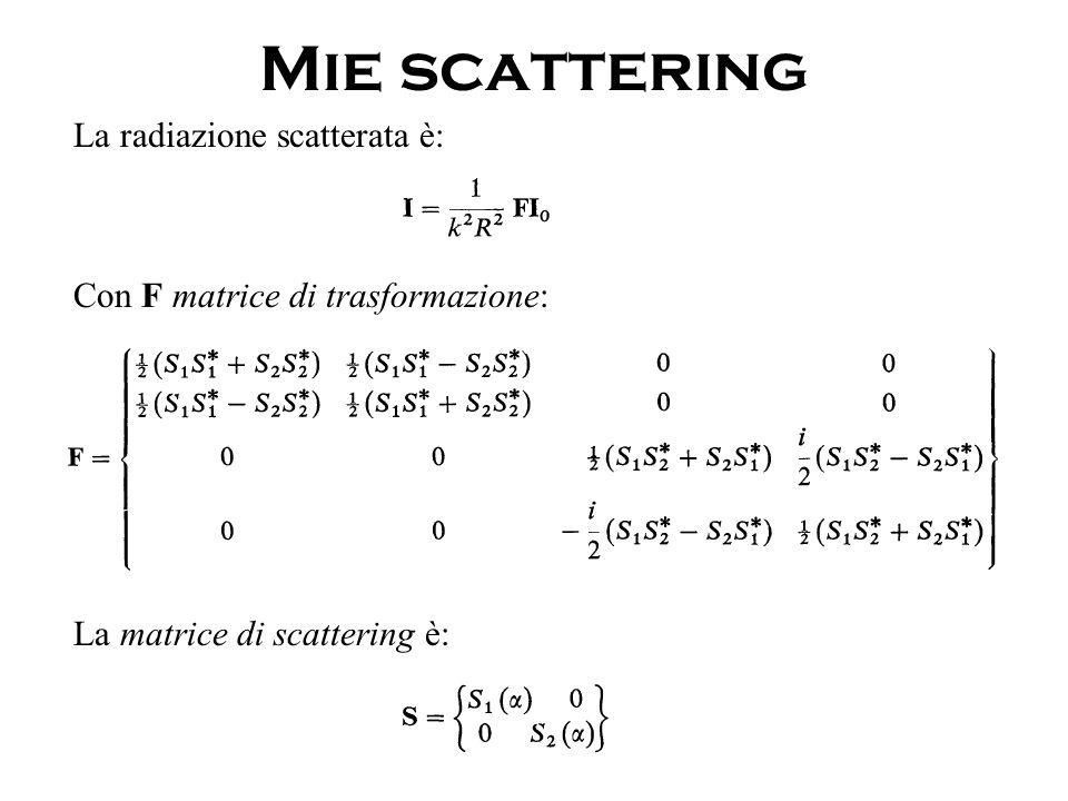 Mie scattering La radiazione scatterata è: Con F matrice di trasformazione: La matrice di scattering è:
