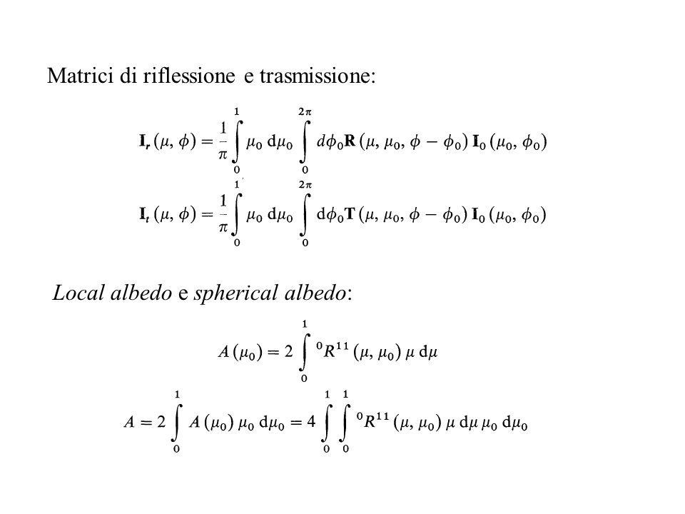 Local albedo e spherical albedo: Matrici di riflessione e trasmissione: