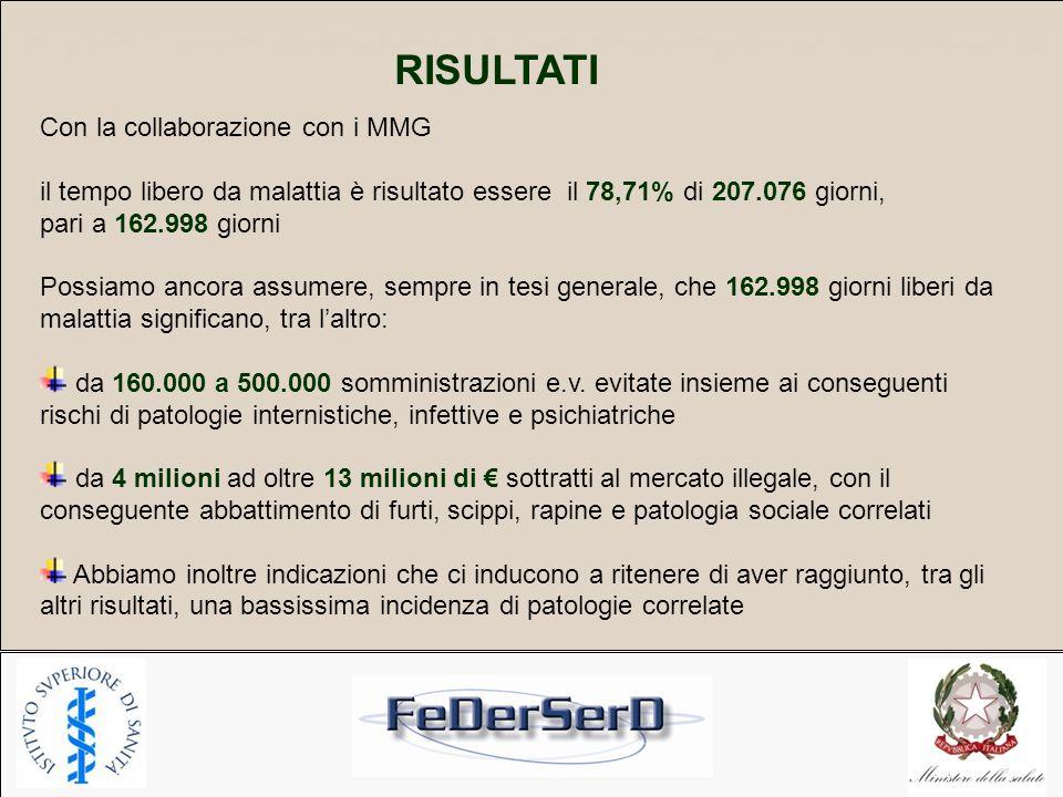 RISULTATI Con la collaborazione con i MMG il tempo libero da malattia è risultato essere il 78,71% di 207.076 giorni, pari a 162.998 giorni Possiamo a