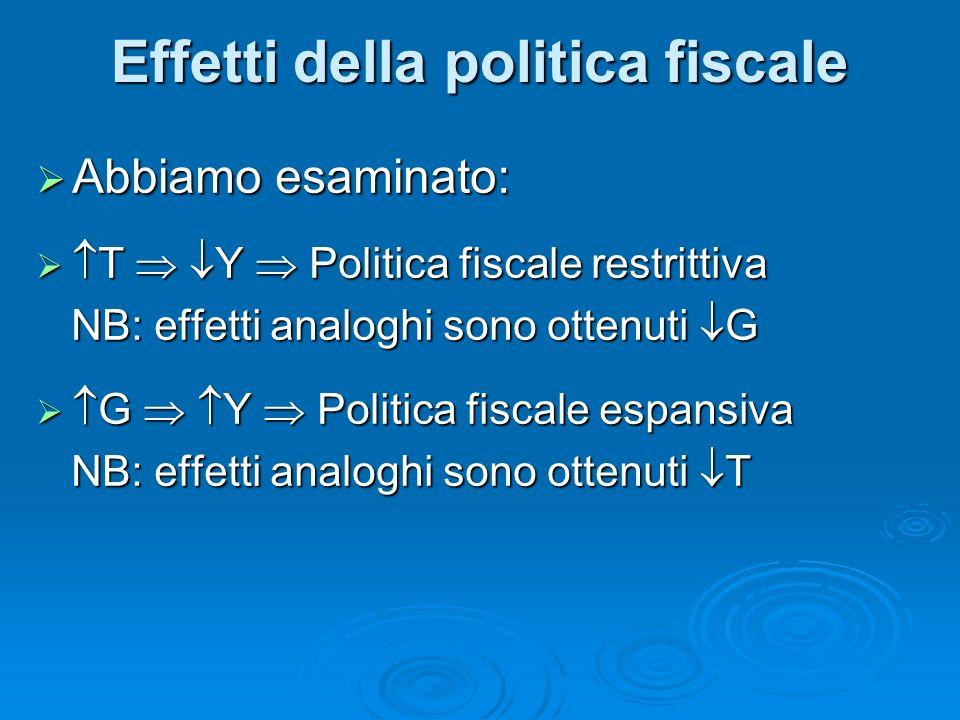 Abbiamo esaminato: Abbiamo esaminato: T Y Politica fiscale restrittiva T Y Politica fiscale restrittiva NB: effetti analoghi sono ottenuti G NB: effet