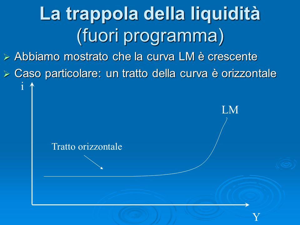 i Y Abbiamo mostrato che la curva LM è crescente Abbiamo mostrato che la curva LM è crescente Caso particolare: un tratto della curva è orizzontale Ca