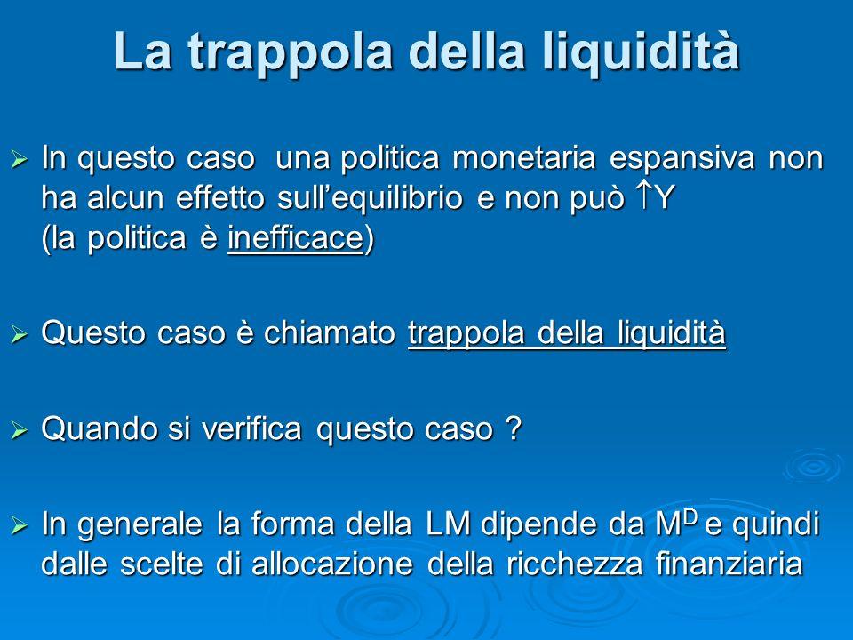 La trappola della liquidità In questo caso una politica monetaria espansiva non ha alcun effetto sullequilibrio e non può Y (la politica è inefficace)