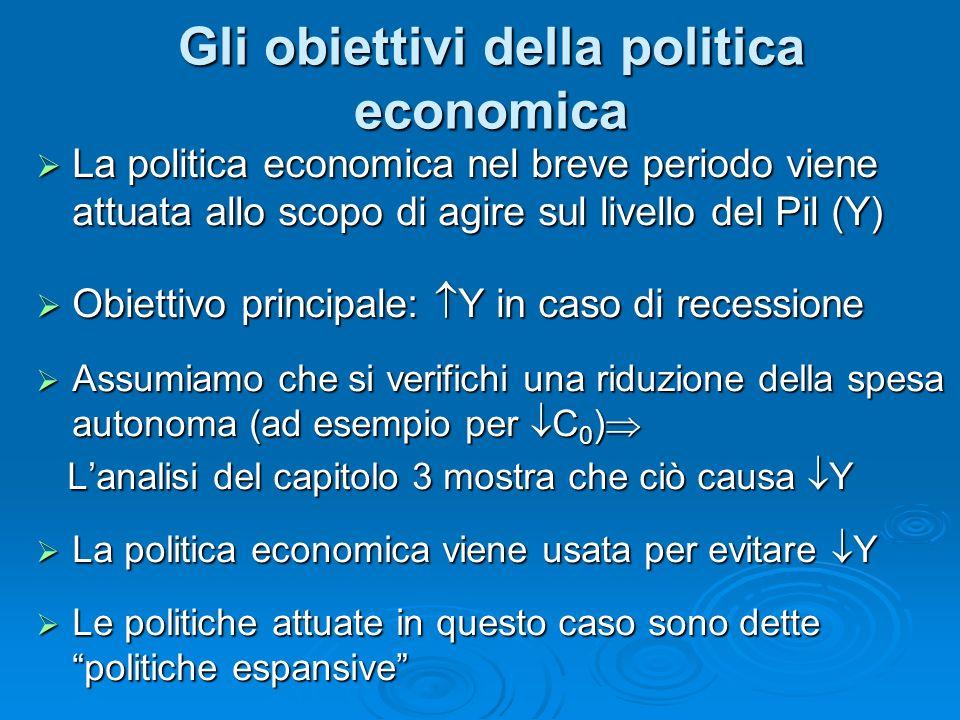 Gli obiettivi della politica economica La politica economica nel breve periodo viene attuata allo scopo di agire sul livello del Pil (Y) La politica e