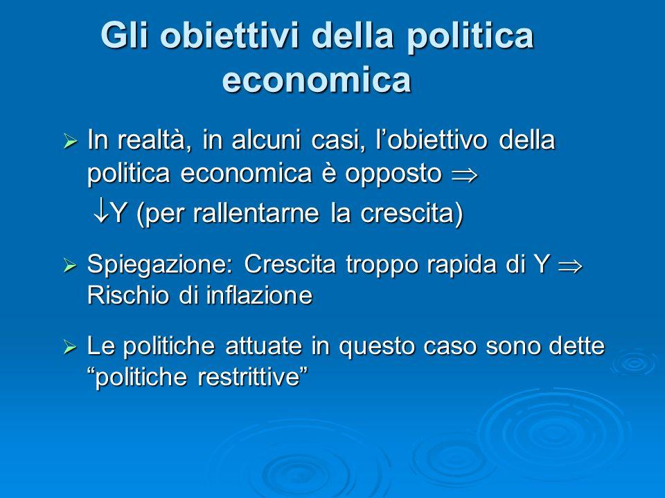 In realtà, in alcuni casi, lobiettivo della politica economica è opposto In realtà, in alcuni casi, lobiettivo della politica economica è opposto Y (p