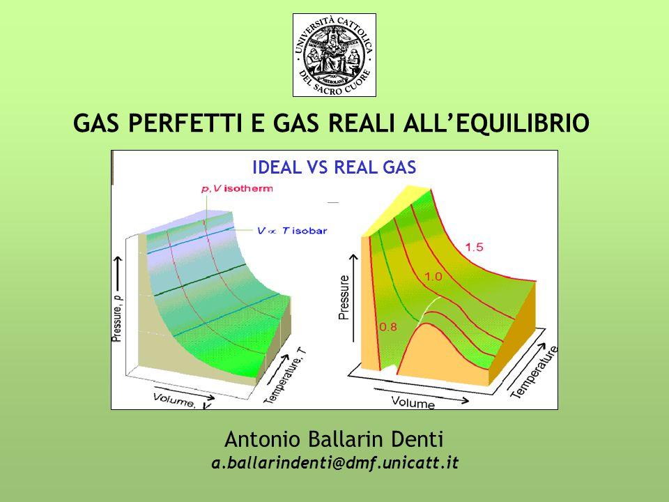 GAS PERFETTI E GAS REALI ALLEQUILIBRIO Antonio Ballarin Denti a.ballarindenti@dmf.unicatt.it IDEAL VS REAL GAS