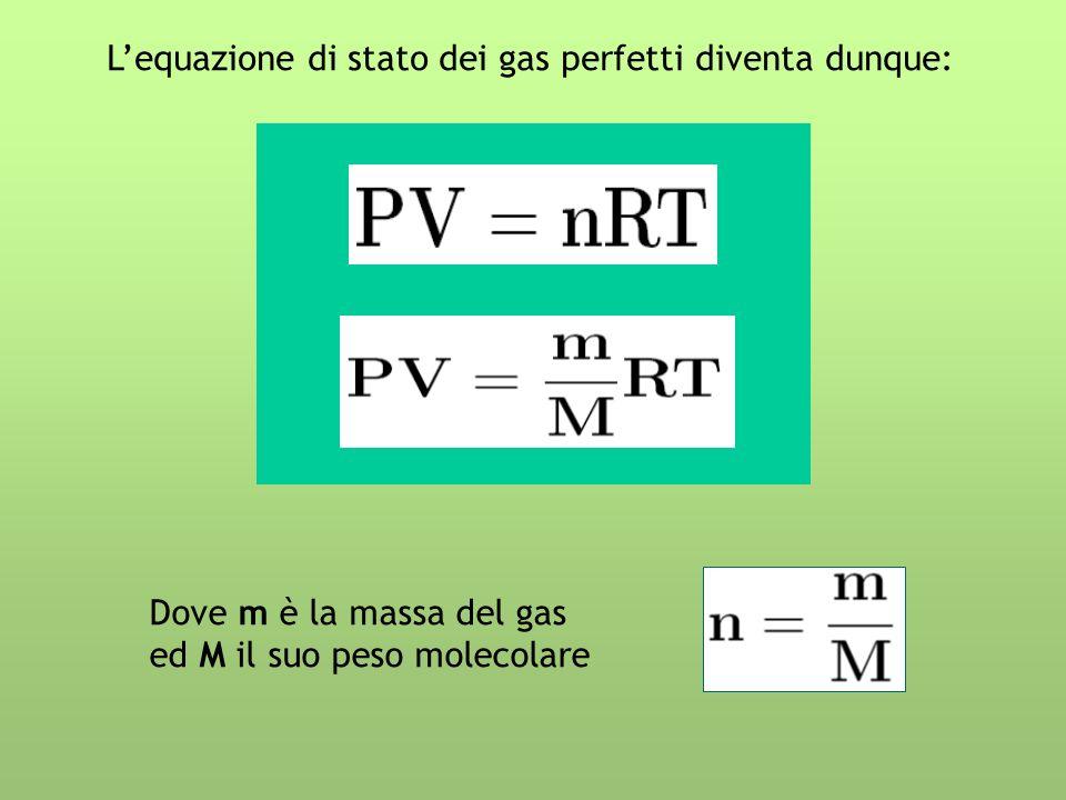 Lequazione di stato dei gas perfetti diventa dunque: Dove m è la massa del gas ed M il suo peso molecolare