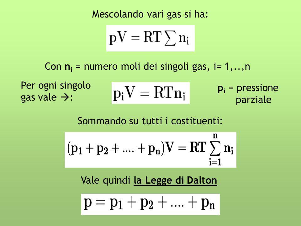 Mescolando vari gas si ha: Con n i = numero moli dei singoli gas, i= 1,..,n Per ogni singolo gas vale : p i = pressione parziale Sommando su tutti i c