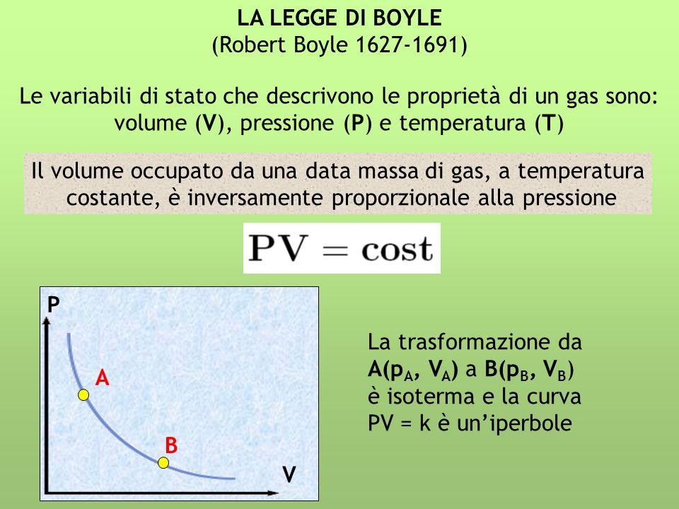 LA LEGGE DI BOYLE (Robert Boyle 1627-1691) Le variabili di stato che descrivono le proprietà di un gas sono: volume (V), pressione (P) e temperatura (