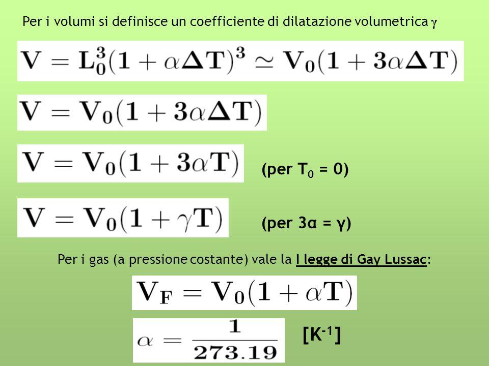 Per i volumi si definisce un coefficiente di dilatazione volumetrica γ (per T 0 = 0) (per 3α = γ) Per i gas (a pressione costante) vale la I legge di