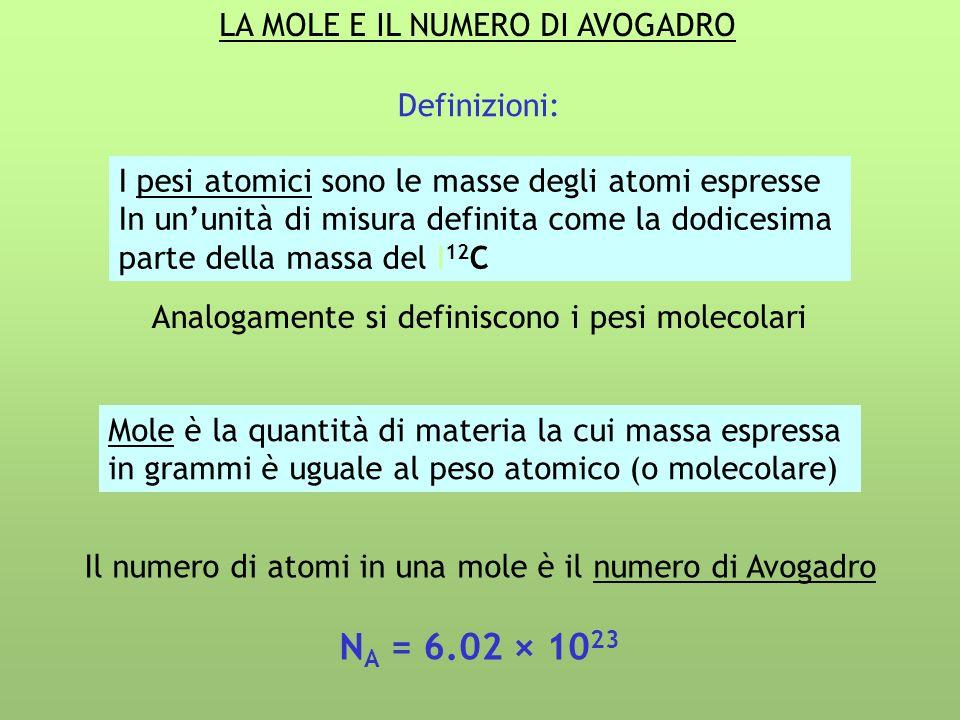 LA MOLE E IL NUMERO DI AVOGADRO Definizioni: I pesi atomici sono le masse degli atomi espresse In ununità di misura definita come la dodicesima parte