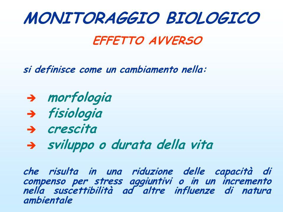 MONITORAGGIO BIOLOGICO EFFETTO AVVERSO si definisce come un cambiamento nella: è morfologia è fisiologia è crescita è sviluppo o durata della vita che