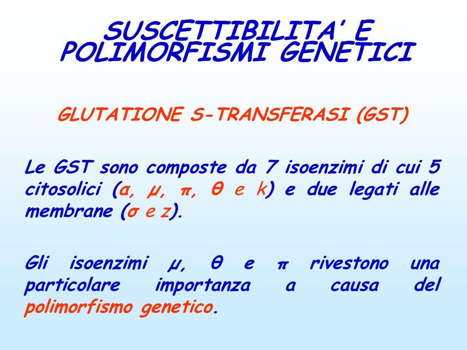 GLUTATIONE S-TRANSFERASI (GST) Le GST sono composte da 7 isoenzimi di cui 5 citosolici (α, µ, π, θ e k) e due legati alle membrane (σ e z). Gli isoenz