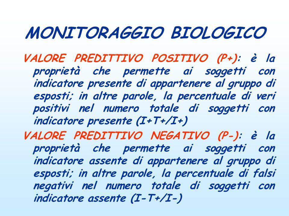 MONITORAGGIO BIOLOGICO VALORE PREDITTIVO POSITIVO (P+): è la proprietà che permette ai soggetti con indicatore presente di appartenere al gruppo di es