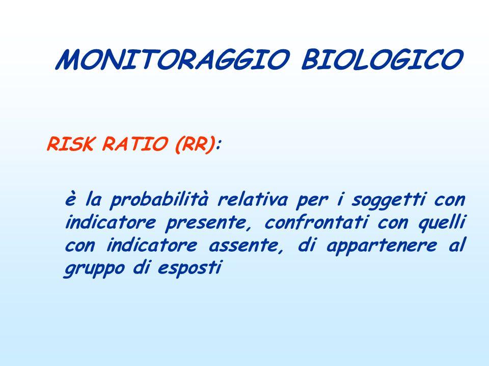 RISK RATIO (RR): è la probabilità relativa per i soggetti con indicatore presente, confrontati con quelli con indicatore assente, di appartenere al gr