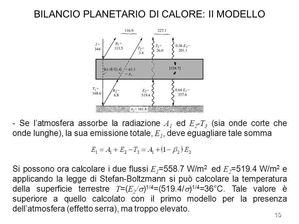 10 BILANCIO PLANETARIO DI CALORE: II MODELLO - Se latmosfera assorbe la radiazione A 1 ed E 2 -T 3 (sia onde corte che onde lunghe), la sua emissione