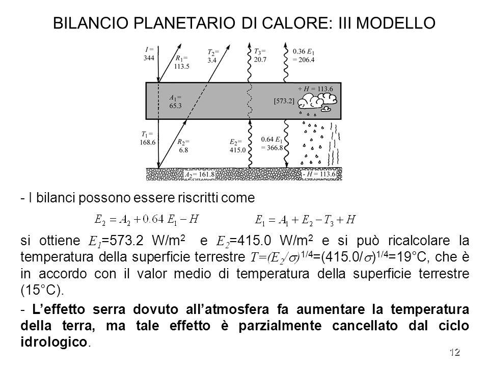 12 BILANCIO PLANETARIO DI CALORE: III MODELLO - I bilanci possono essere riscritti come si ottiene E 1 =573.2 W/m 2 e E 2 =415.0 W/m 2 e si può ricalc