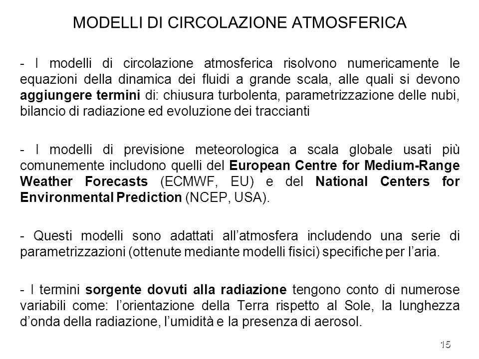 15 MODELLI DI CIRCOLAZIONE ATMOSFERICA - I modelli di circolazione atmosferica risolvono numericamente le equazioni della dinamica dei fluidi a grande