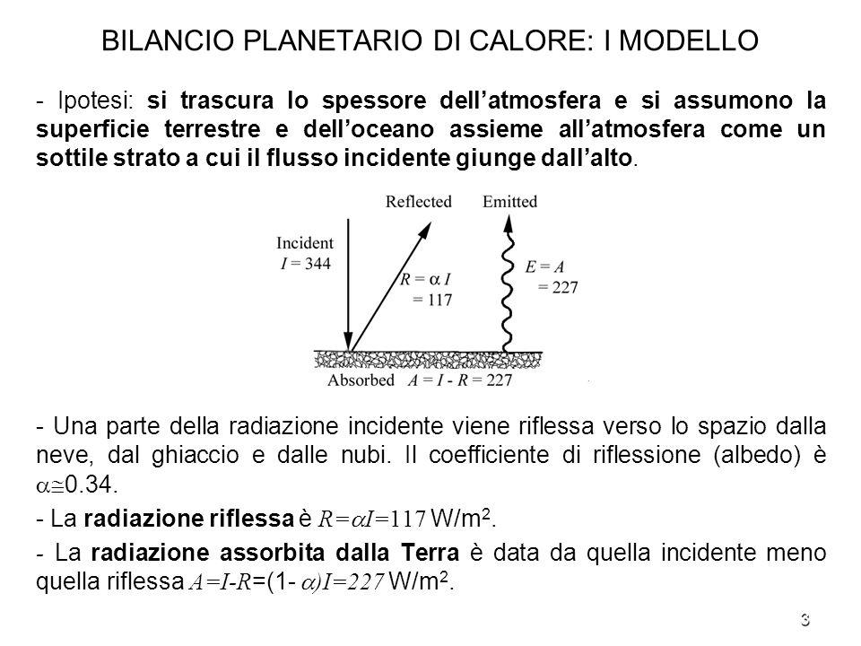 3 BILANCIO PLANETARIO DI CALORE: I MODELLO - Ipotesi: si trascura lo spessore dellatmosfera e si assumono la superficie terrestre e delloceano assieme