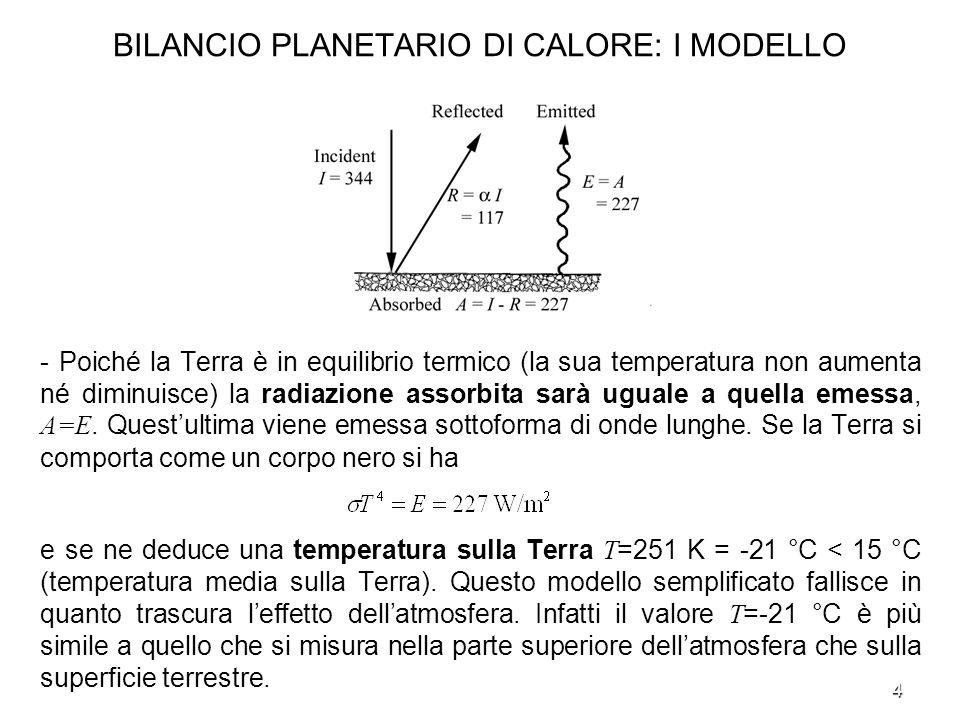 4 BILANCIO PLANETARIO DI CALORE: I MODELLO - Poiché la Terra è in equilibrio termico (la sua temperatura non aumenta né diminuisce) la radiazione asso