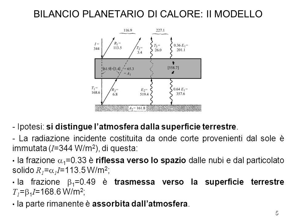 5 BILANCIO PLANETARIO DI CALORE: II MODELLO - Ipotesi: si distingue latmosfera dalla superficie terrestre. - La radiazione incidente costituita da ond
