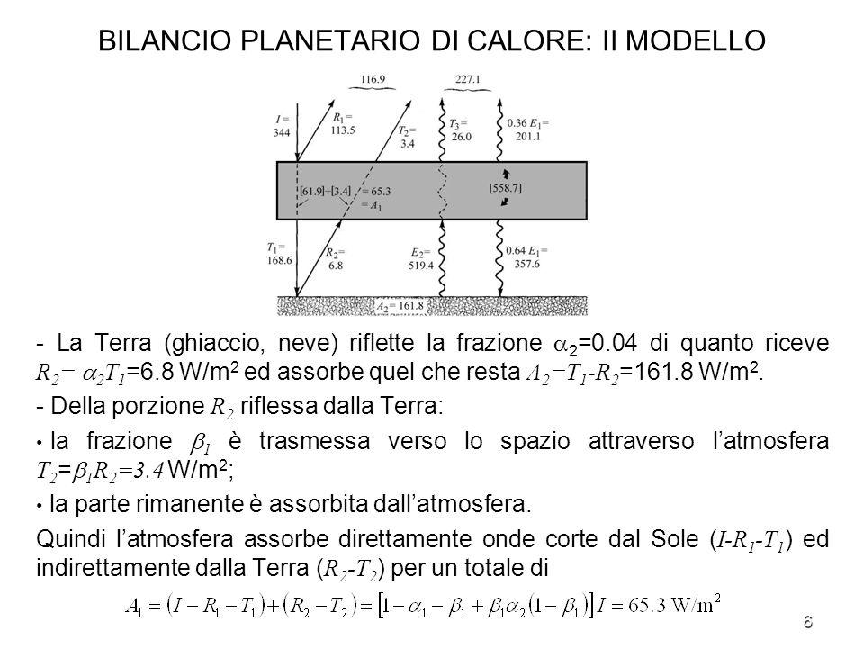 6 BILANCIO PLANETARIO DI CALORE: II MODELLO - La Terra (ghiaccio, neve) riflette la frazione 2 =0.04 di quanto riceve R 2 = 2 T 1 =6.8 W/m 2 ed assorb