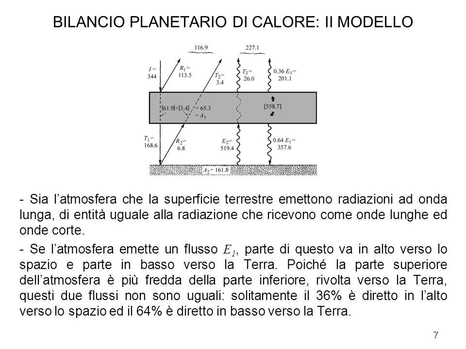 7 BILANCIO PLANETARIO DI CALORE: II MODELLO - Sia latmosfera che la superficie terrestre emettono radiazioni ad onda lunga, di entità uguale alla radi
