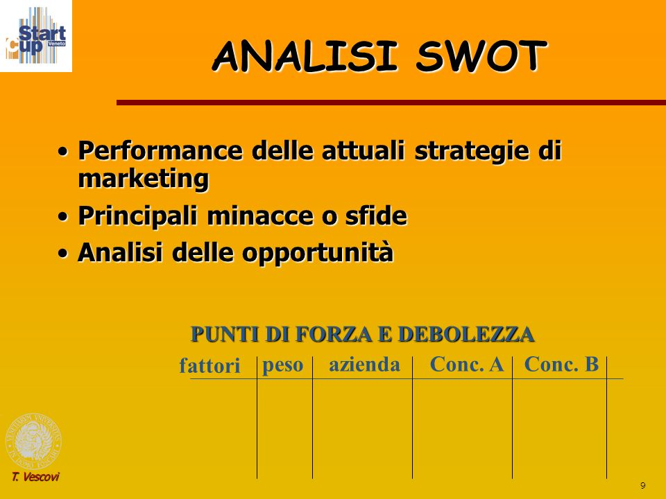 9 T. Vescovi ANALISI SWOT Performance delle attuali strategie di marketingPerformance delle attuali strategie di marketing Principali minacce o sfideP