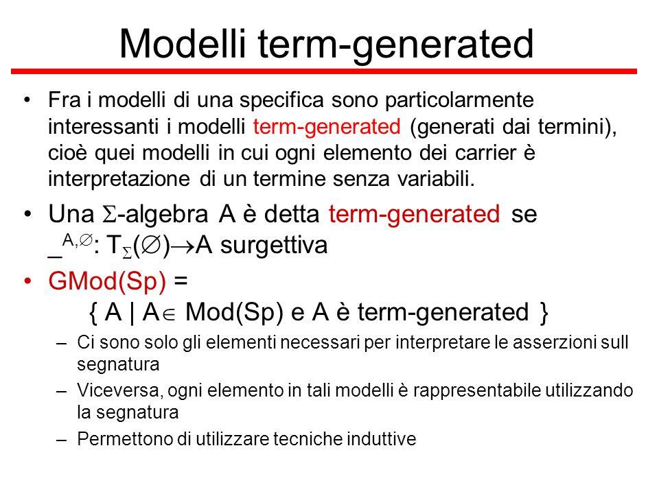 Modelli term-generated Fra i modelli di una specifica sono particolarmente interessanti i modelli term-generated (generati dai termini), cioè quei mod