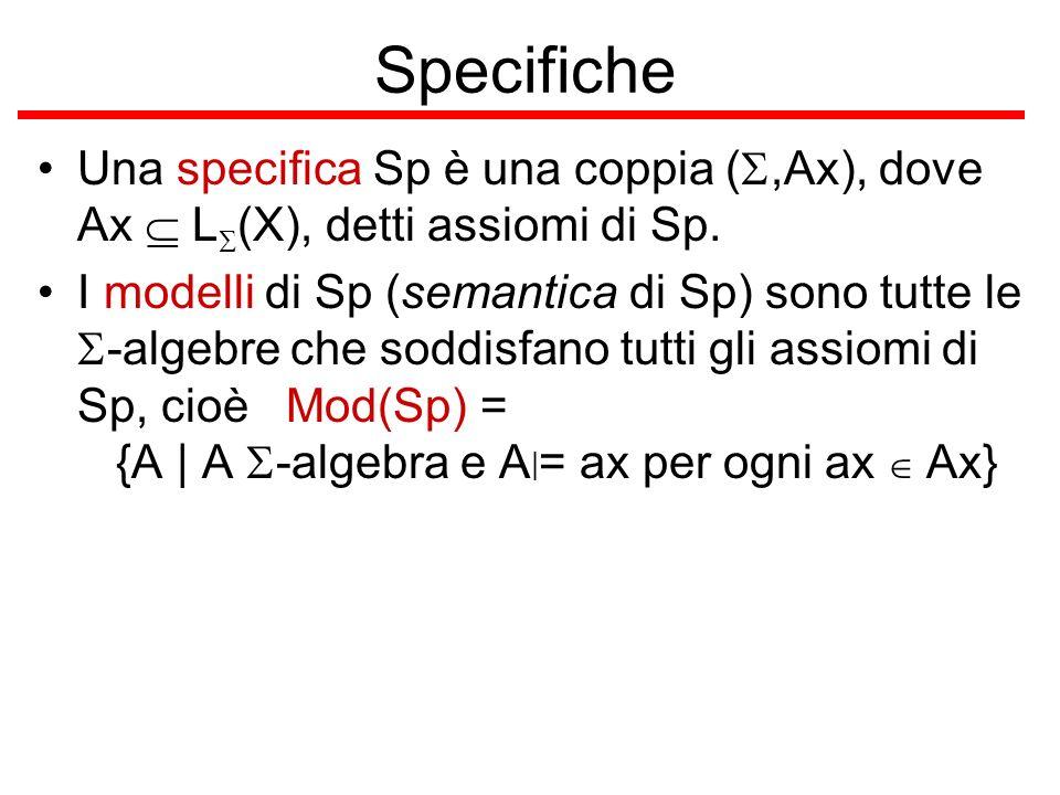 Specifiche Una specifica Sp è una coppia (,Ax), dove Ax L (X), detti assiomi di Sp. I modelli di Sp (semantica di Sp) sono tutte le -algebre che soddi