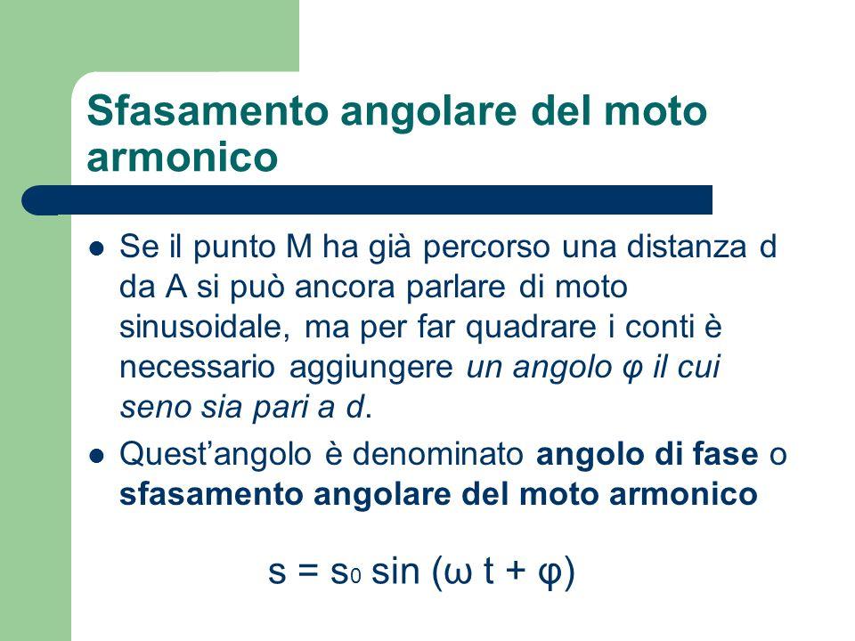Sfasamento angolare del moto armonico Se il punto M ha già percorso una distanza d da A si può ancora parlare di moto sinusoidale, ma per far quadrare