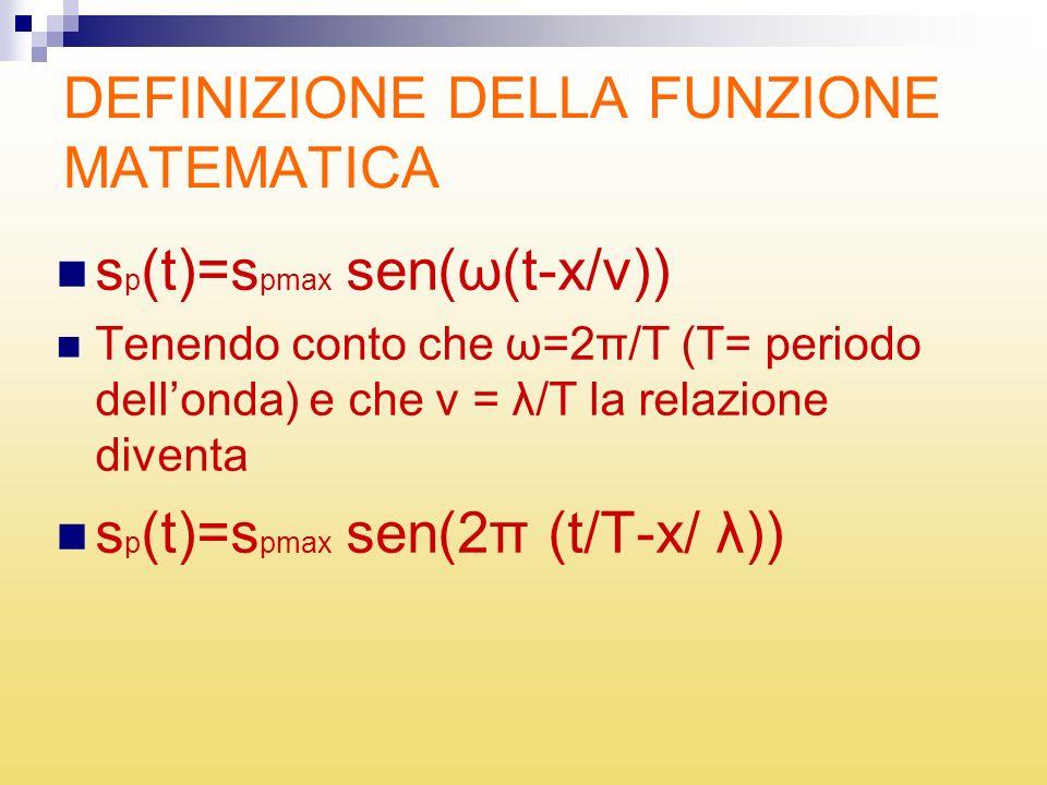 DEFINIZIONE DELLA FUNZIONE MATEMATICA s p (t)=s pmax sen(ω(t-x/v)) Tenendo conto che ω=2π/T (T= periodo dellonda) e che v = λ/T la relazione diventa s