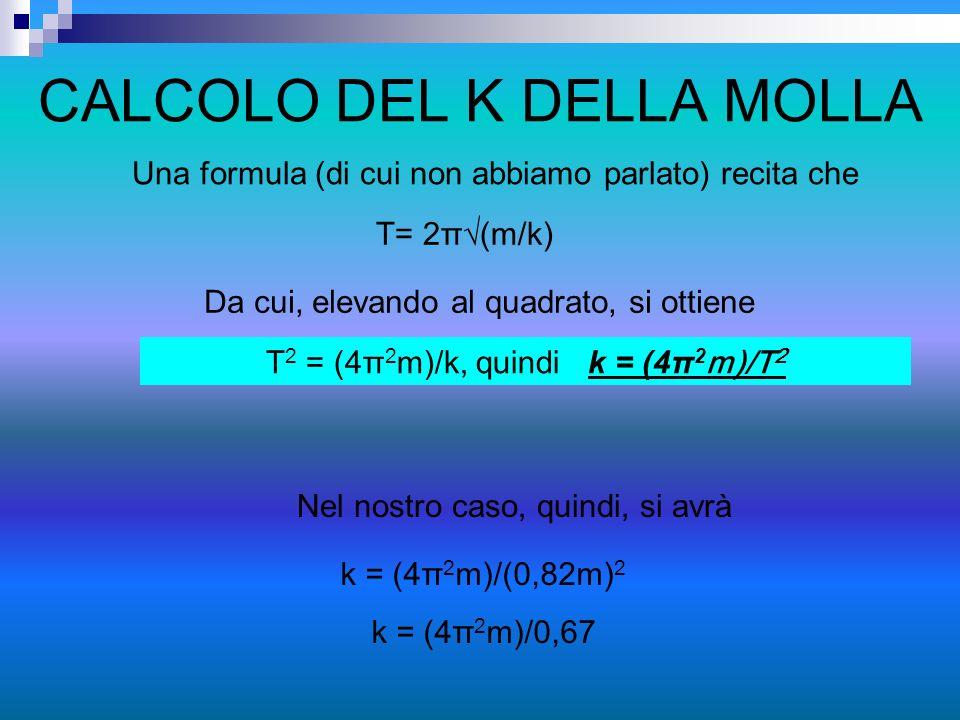 CALCOLO DEL K DELLA MOLLA T= 2π(m/k) T 2 = (4π 2 m)/k, quindi k = (4π 2 m)/T 2 Nel nostro caso, quindi, si avrà Una formula (di cui non abbiamo parlat