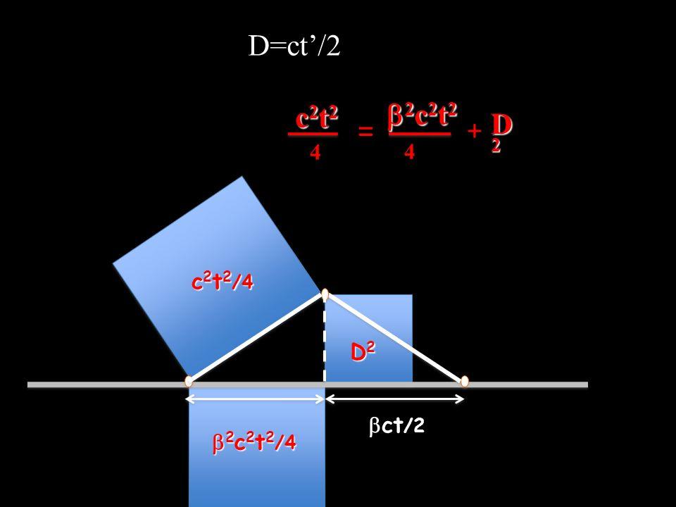 2 c 2 t 2 /4 2 c 2 t 2 /4 ct /2 c 2 t 2 /4 D2D2D2D2 D=ct/2 c2t2c2t2c2t2c2t2 2 c 2 t 2 2 c 2 t 2 D2D2D2D2 4 4 = +