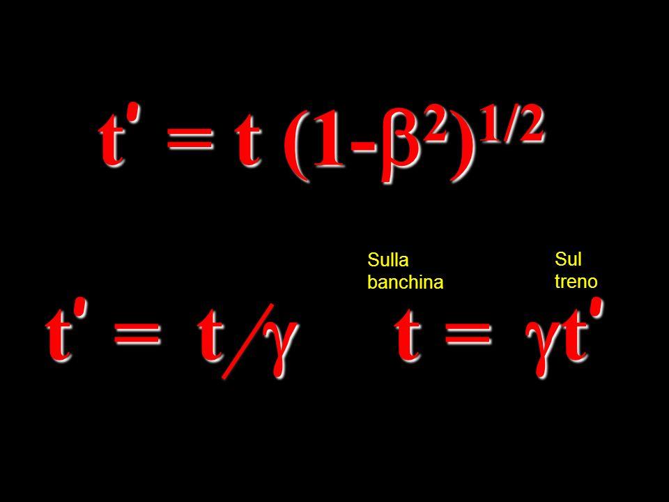 t = t t = t t = t (1- 2 ) 1/2 t = t t = t Sulla banchina Sul treno