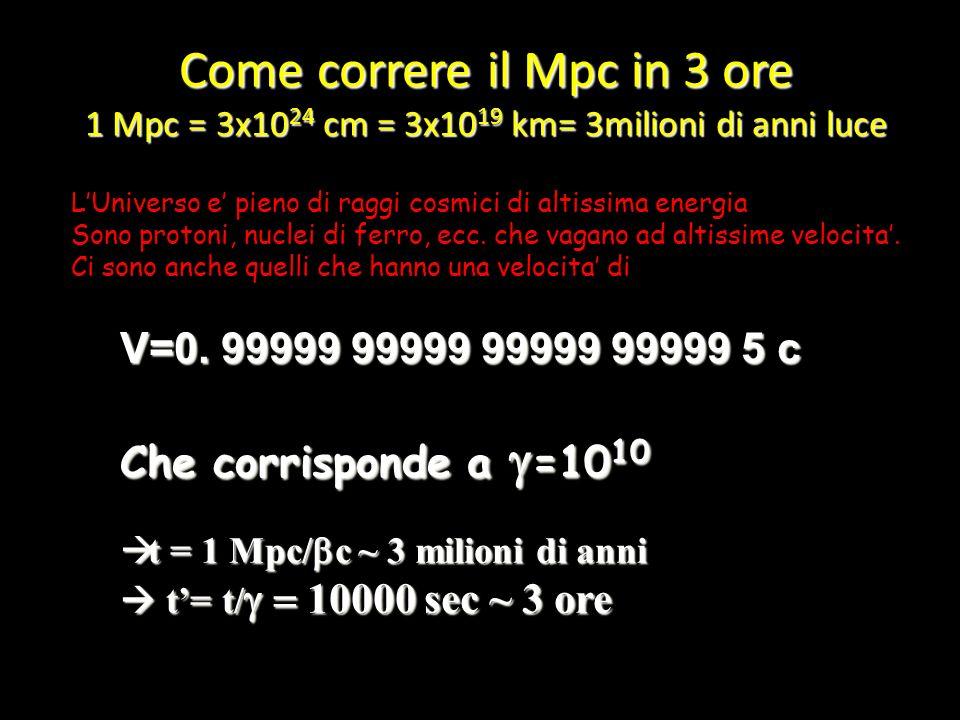 Come correre il Mpc in 3 ore 1 Mpc = 3x10 24 cm = 3x10 19 km= 3milioni di anni luce LUniverso e pieno di raggi cosmici di altissima energia Sono proto