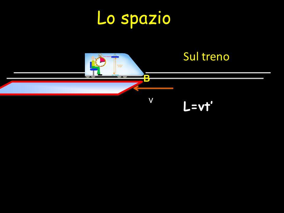 L=vt B v Lo spazio Sul treno