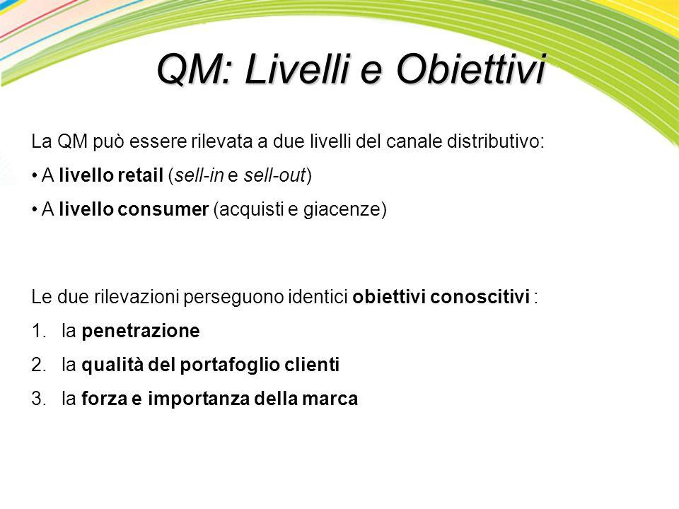 La QM può essere rilevata a due livelli del canale distributivo: A livello retail (sell-in e sell-out) A livello consumer (acquisti e giacenze) Le due