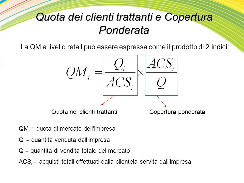 Quota dei clienti trattanti e Copertura Ponderata La QM a livello retail può essere espressa come il prodotto di 2 indici: QM i = quota di mercato del