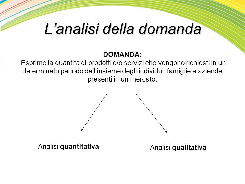 Lanalisi della domanda Analisi qualitativa Analisi quantitativa DOMANDA: Esprime la quantità di prodotti e/o servizi che vengono richiesti in un deter